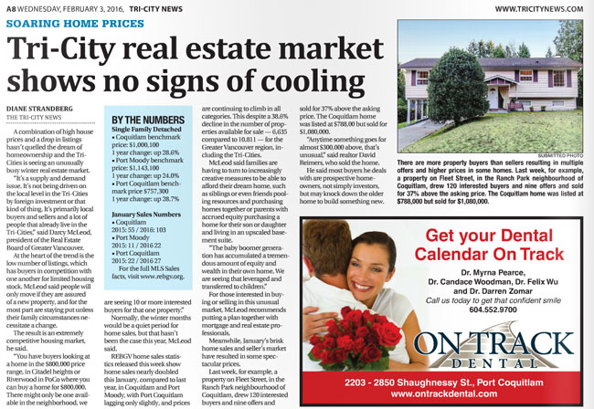 Tri-City real estate market shows no signs of cooling